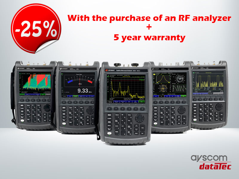 """RF analyzer promotion"""