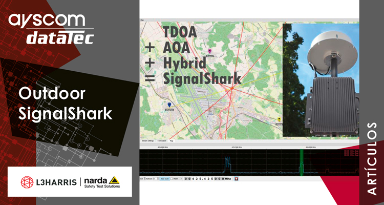 Monitorización Outdoor SignalShark